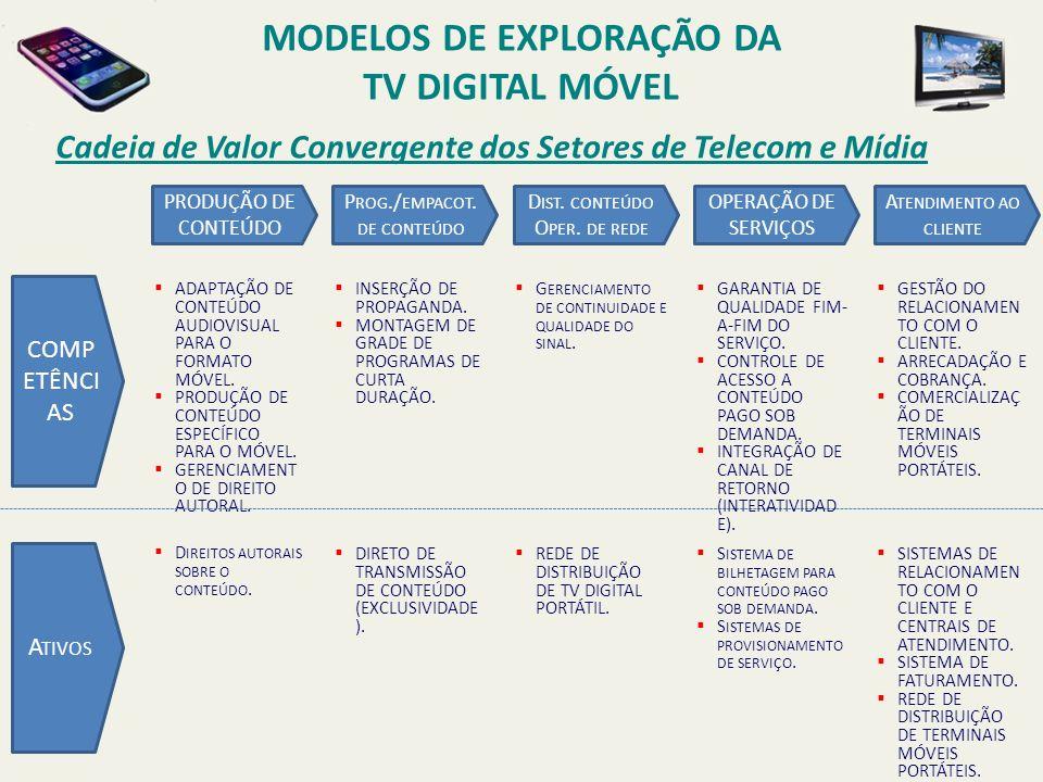Cadeia de Valor Convergente dos Setores de Telecom e Mídia COMP ETÊNCI AS A TIVOS ADAPTAÇÃO DE CONTEÚDO AUDIOVISUAL PARA O FORMATO MÓVEL.