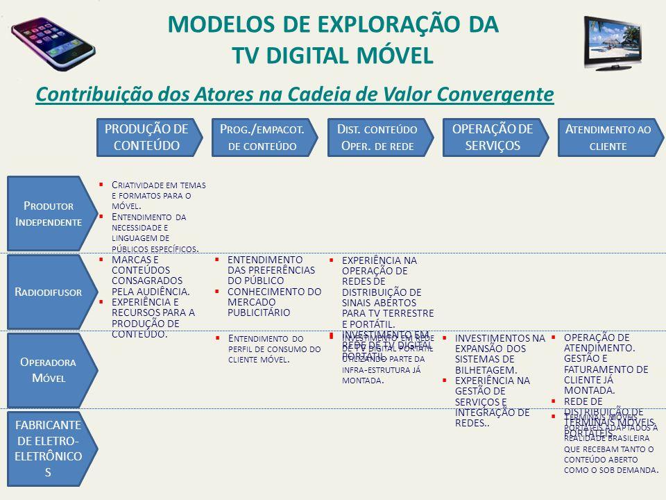 Contribuição dos Atores na Cadeia de Valor Convergente P RODUTOR I NDEPENDENTE C RIATIVIDADE EM TEMAS E FORMATOS PARA O MÓVEL.