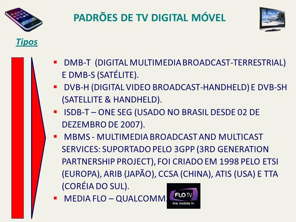 PADRÕES DE TV DIGITAL MÓVEL DMB-T (DIGITAL MULTIMEDIA BROADCAST-TERRESTRIAL) E DMB-S (SATÉLITE).