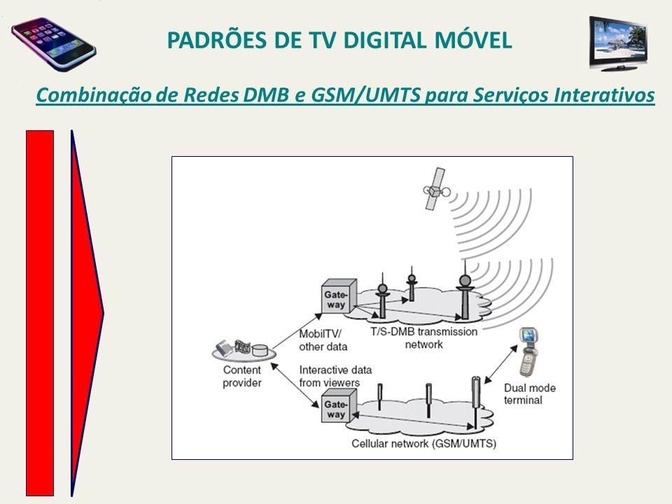 PADRÕES DE TV DIGITAL MÓVEL Combinação de Redes DMB e GSM/UMTS para Serviços Interativos