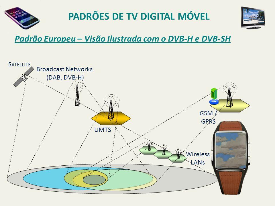 UMTS Broadcast Networks (DAB, DVB-H) S ATELLITE GSM / GPRS Wireless LANs Padrão Europeu – Visão Ilustrada com o DVB-H e DVB-SH PADRÕES DE TV DIGITAL MÓVEL