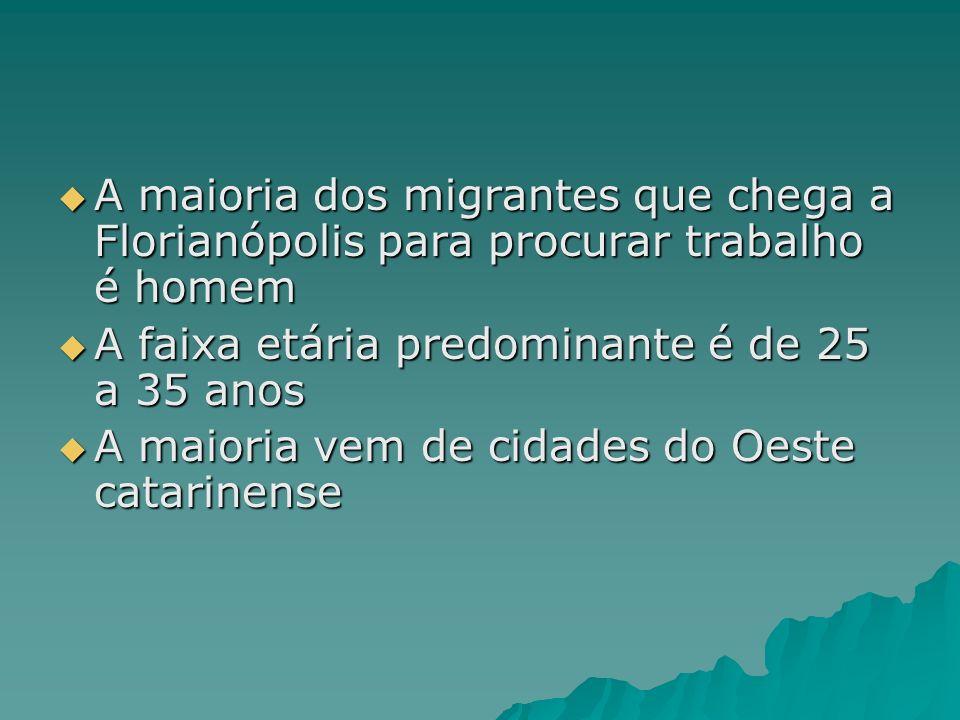 A maioria dos migrantes que chega a Florianópolis para procurar trabalho é homem A maioria dos migrantes que chega a Florianópolis para procurar traba