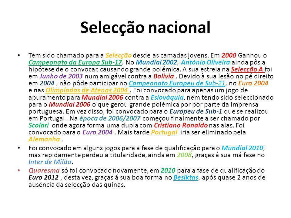 Selecção nacional Tem sido chamado para a Selecção desde as camadas jovens. Em 2000 Ganhou o Campeonato da Europa Sub-17. No Mundial 2002, António Oli