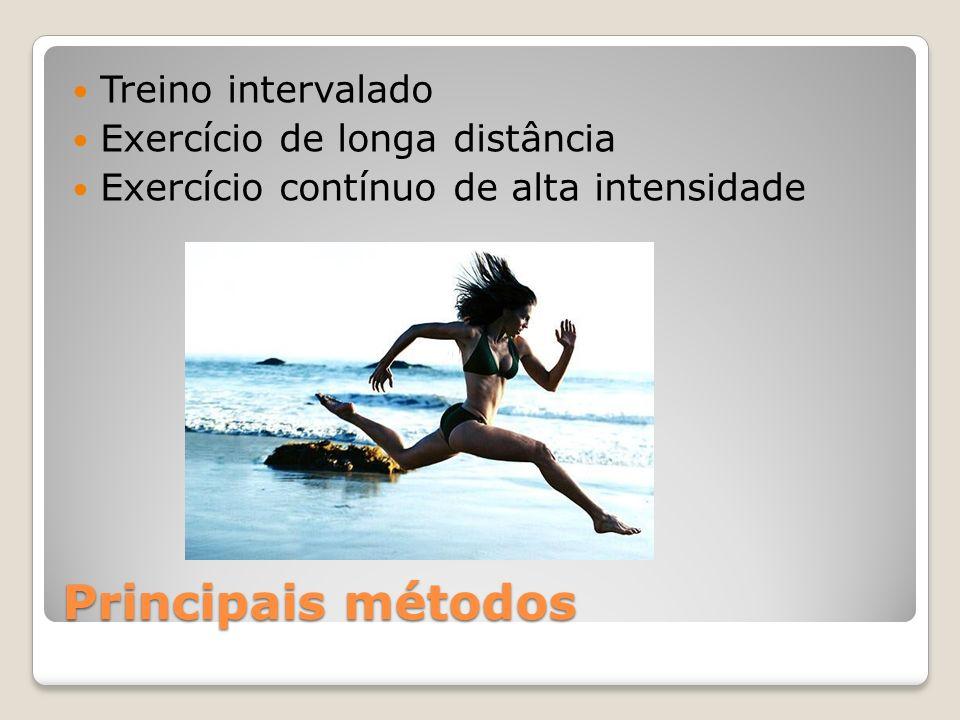 Principais métodos Treino intervalado Exercício de longa distância Exercício contínuo de alta intensidade