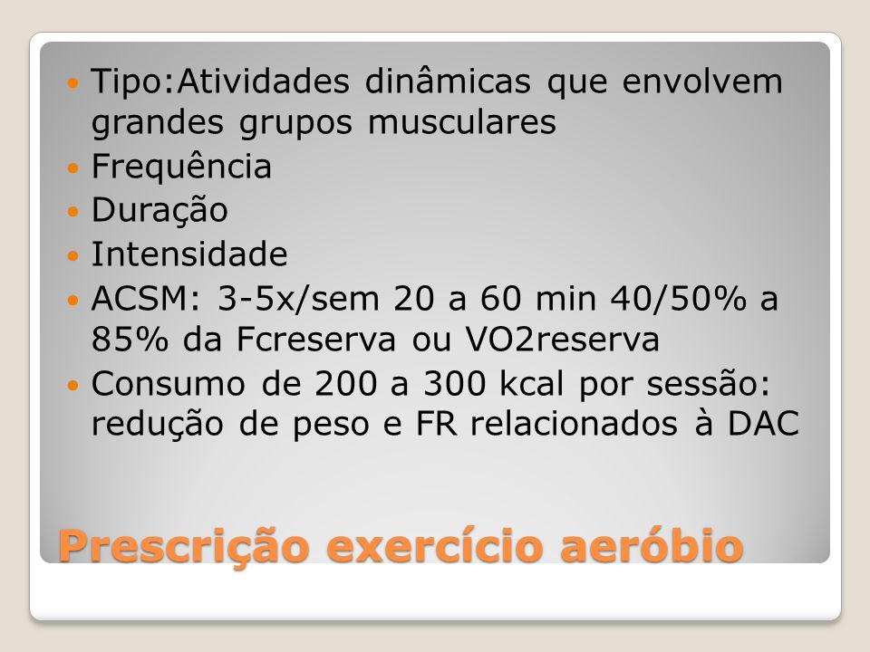 Prescrição exercício aeróbio Tipo:Atividades dinâmicas que envolvem grandes grupos musculares Frequência Duração Intensidade ACSM: 3-5x/sem 20 a 60 min 40/50% a 85% da Fcreserva ou VO2reserva Consumo de 200 a 300 kcal por sessão: redução de peso e FR relacionados à DAC