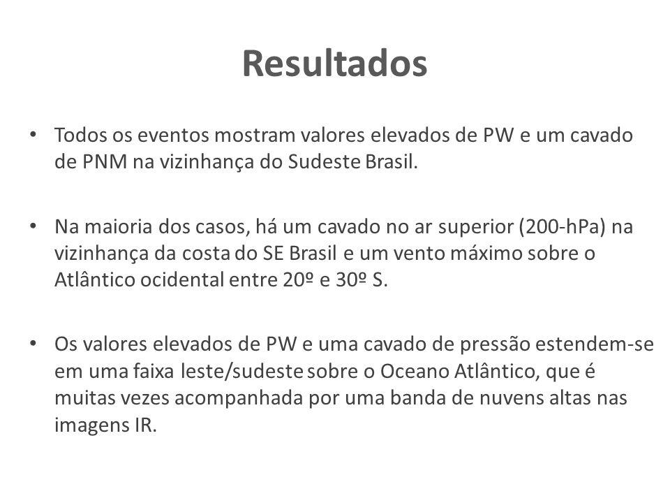 Resultados Todos os eventos mostram valores elevados de PW e um cavado de PNM na vizinhança do Sudeste Brasil. Na maioria dos casos, há um cavado no a