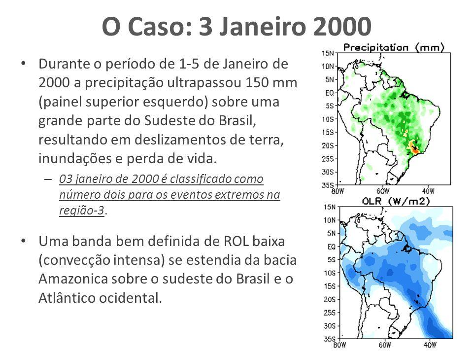 O Caso: 3 Janeiro 2000 Durante o período de 1-5 de Janeiro de 2000 a precipitação ultrapassou 150 mm (painel superior esquerdo) sobre uma grande parte do Sudeste do Brasil, resultando em deslizamentos de terra, inundações e perda de vida.