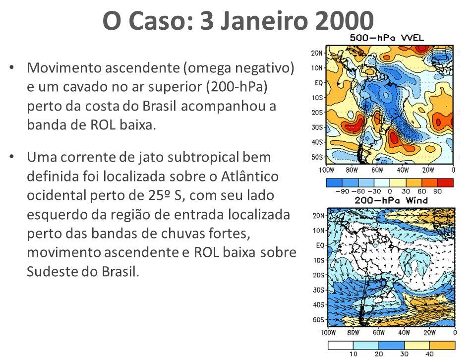 O Caso: 3 Janeiro 2000 Movimento ascendente (omega negativo) e um cavado no ar superior (200-hPa) perto da costa do Brasil acompanhou a banda de ROL baixa.