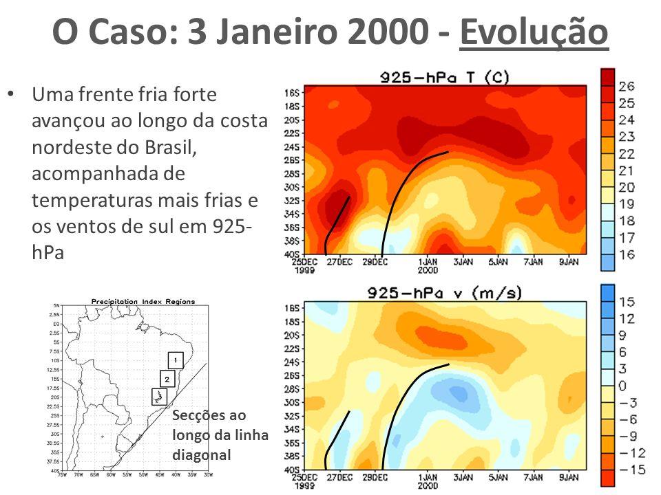 O Caso: 3 Janeiro 2000 - Evolução Uma frente fria forte avançou ao longo da costa nordeste do Brasil, acompanhada de temperaturas mais frias e os ventos de sul em 925- hPa Secções ao longo da linha diagonal