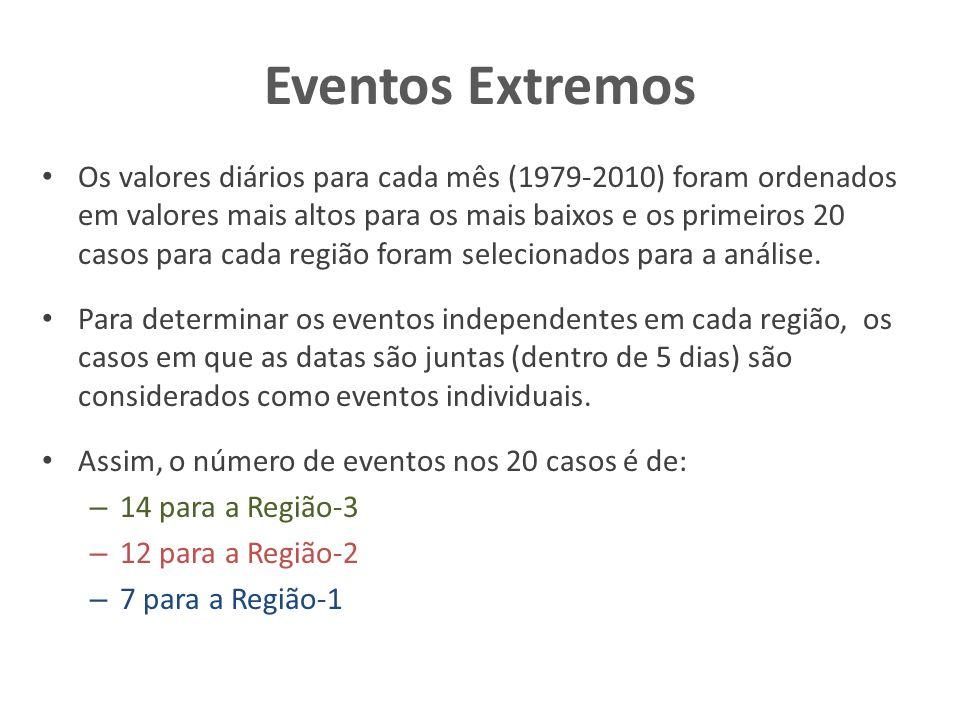 Eventos Extremos Os valores diários para cada mês (1979-2010) foram ordenados em valores mais altos para os mais baixos e os primeiros 20 casos para cada região foram selecionados para a análise.