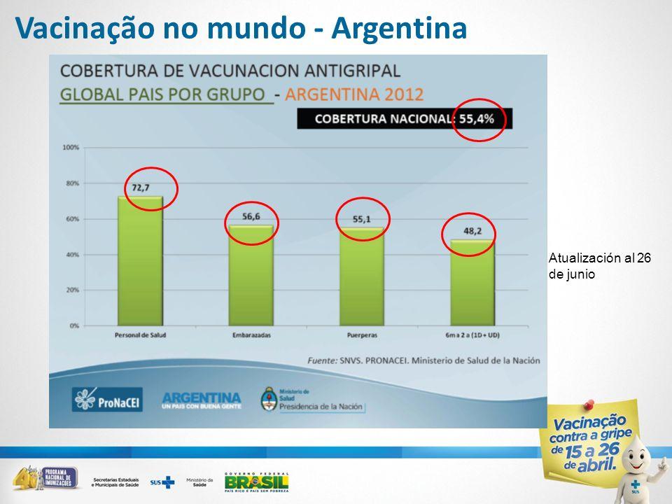 Atualización al 26 de junio Vacinação no mundo - Argentina