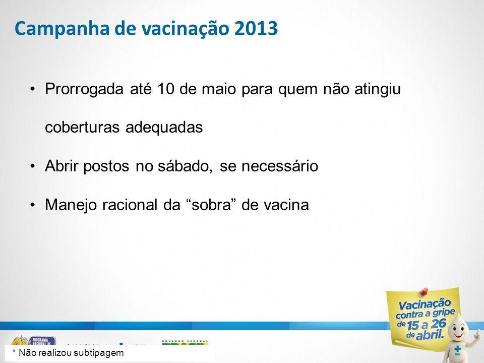 Campanha de vacinação 2013 * Não realizou subtipagem Prorrogada até 10 de maio para quem não atingiu coberturas adequadas Abrir postos no sábado, se n