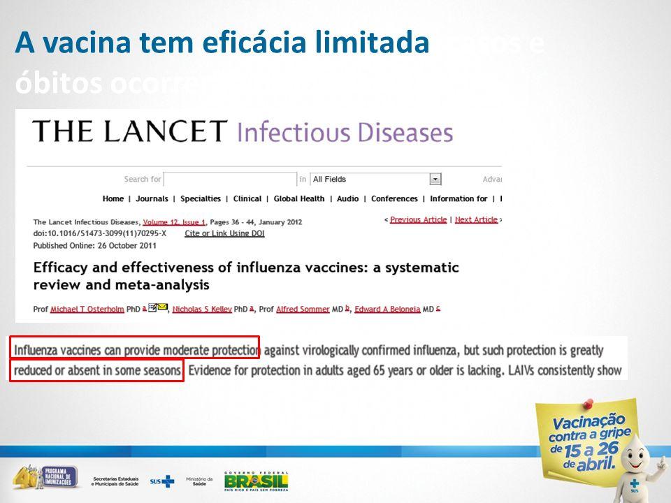 A vacina tem eficácia limitada: casos e óbitos ocorrerão todos os anos!