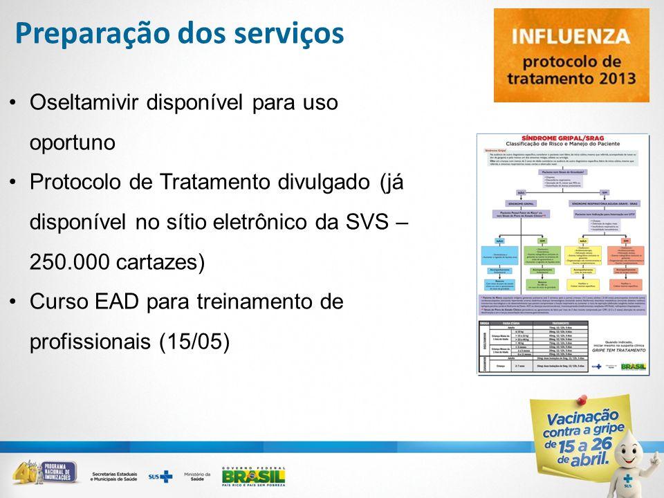 Oseltamivir disponível para uso oportuno Protocolo de Tratamento divulgado (já disponível no sítio eletrônico da SVS – 250.000 cartazes) Curso EAD par