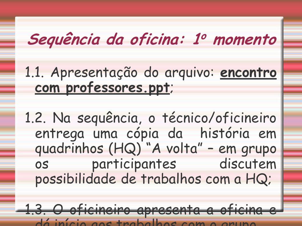 Sequência da oficina: 2 o momento 2.1.Pesquisa em livros didáticos; 2.2.