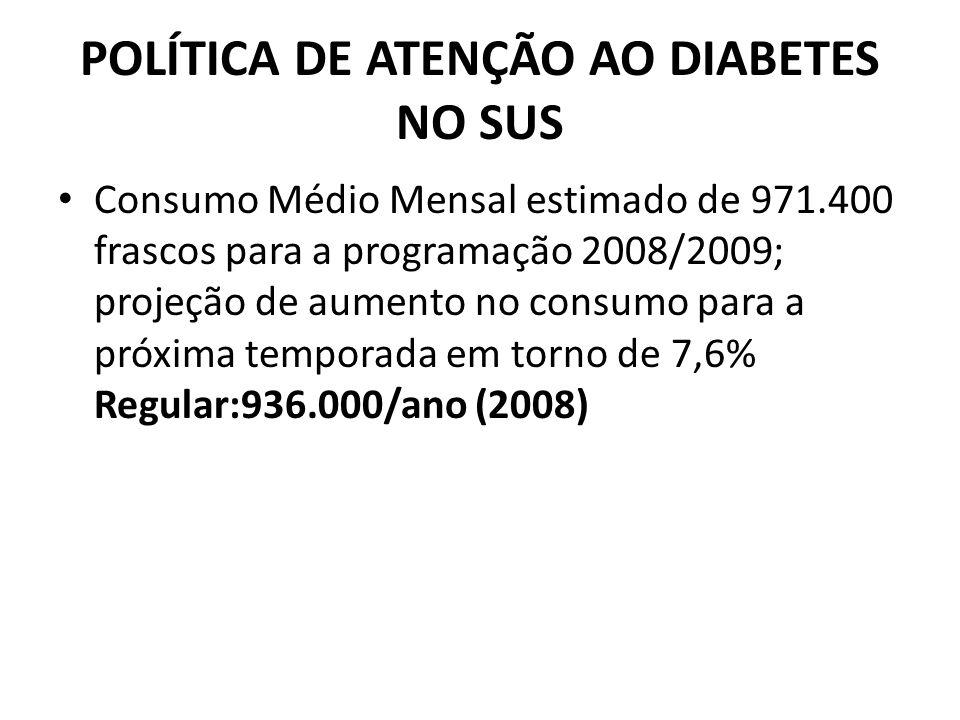 POLÍTICA DE ATENÇÃO AO DIABETES NO SUS Consumo Médio Mensal estimado de 971.400 frascos para a programação 2008/2009; projeção de aumento no consumo p