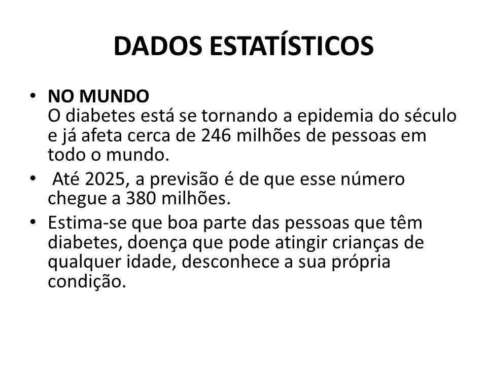 DADOS ESTATÍSTICOS NO MUNDO O diabetes está se tornando a epidemia do século e já afeta cerca de 246 milhões de pessoas em todo o mundo. Até 2025, a p