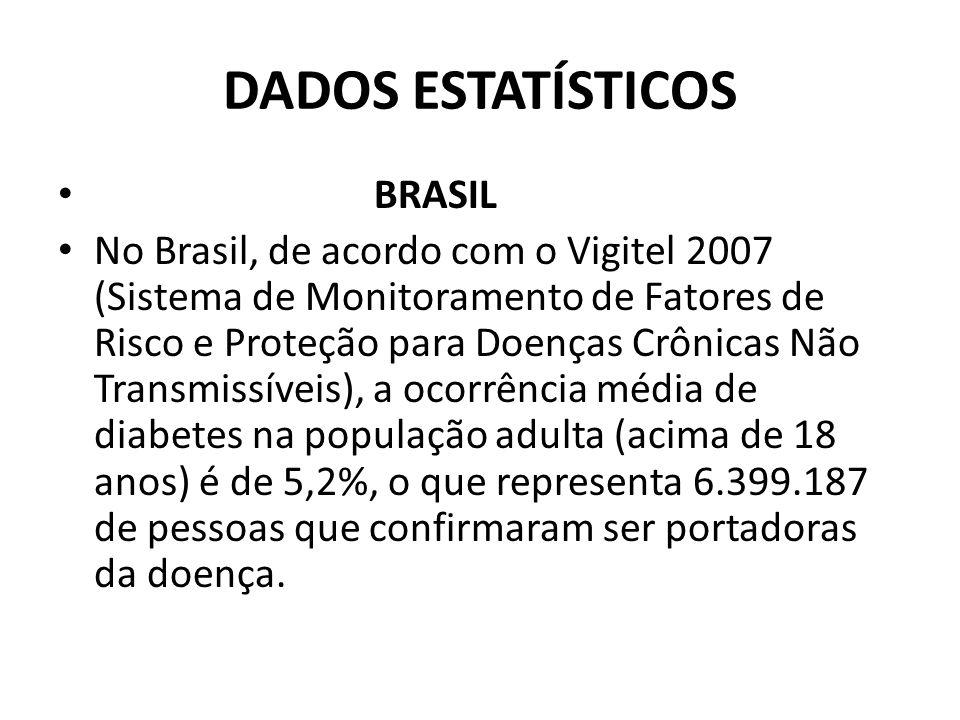 DADOS ESTATÍSTICOS BRASIL No Brasil, de acordo com o Vigitel 2007 (Sistema de Monitoramento de Fatores de Risco e Proteção para Doenças Crônicas Não T