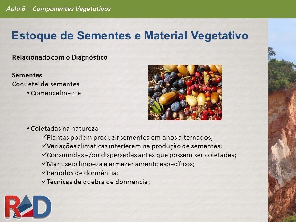 Relacionado com o Diagnóstico Sementes Coquetel de sementes. Comercialmente Coletadas na natureza Plantas podem produzir sementes em anos alternados;
