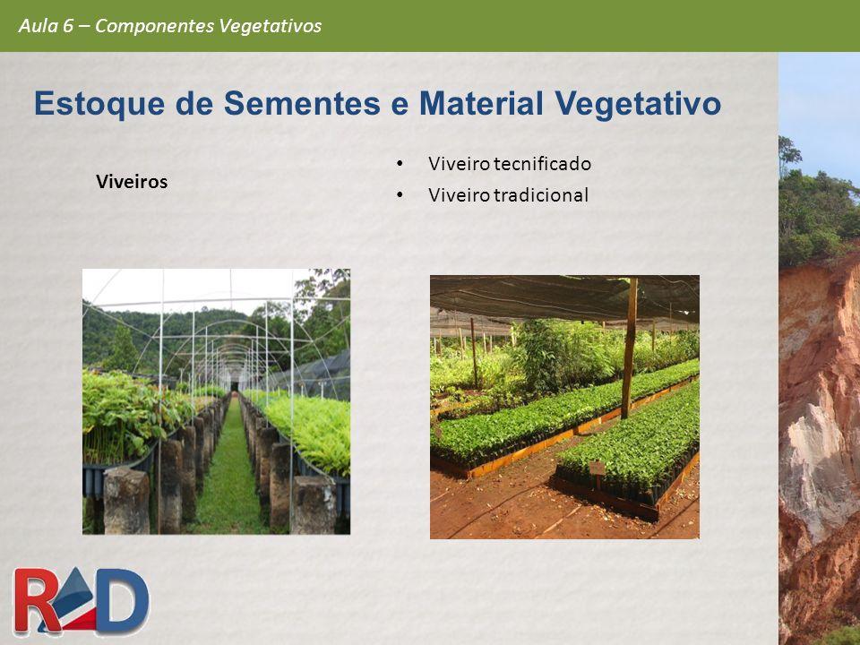 Viveiros Viveiro tecnificado Viveiro tradicional Aula 6 – Componentes Vegetativos Estoque de Sementes e Material Vegetativo