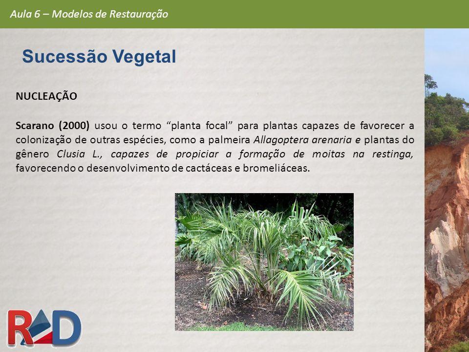 NUCLEAÇÃO Scarano (2000) usou o termo planta focal para plantas capazes de favorecer a colonização de outras espécies, como a palmeira Allagoptera are