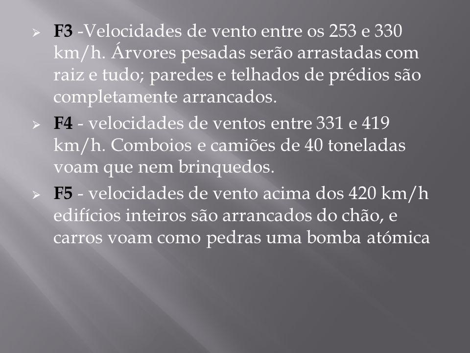F3 -Velocidades de vento entre os 253 e 330 km/h.