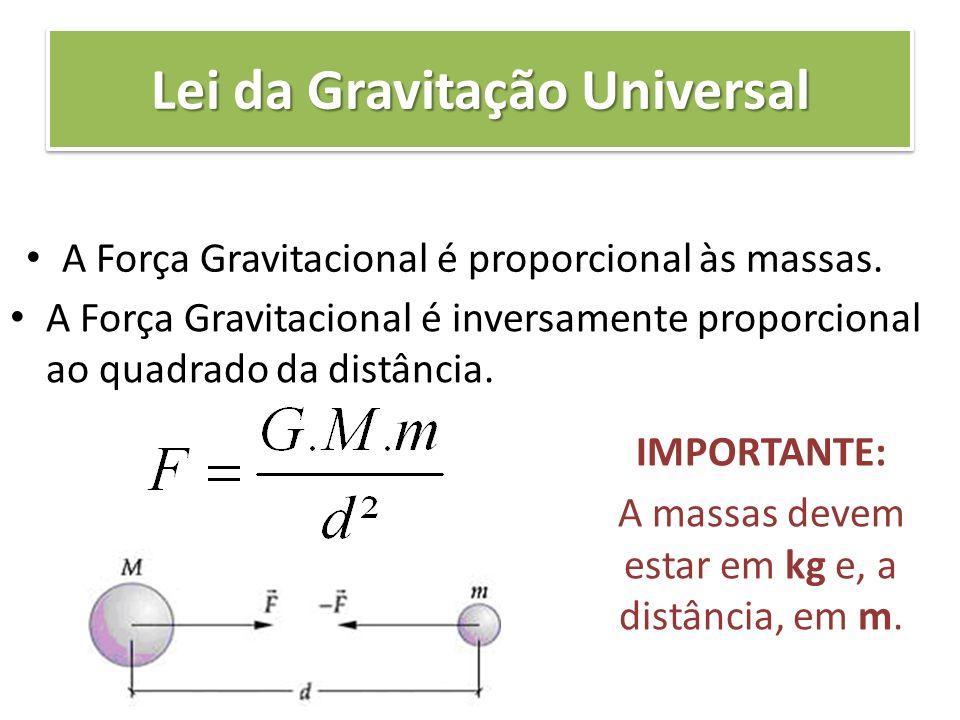 Lei da Gravitação Universal IMPORTANTE: A massas devem estar em kg e, a distância, em m.