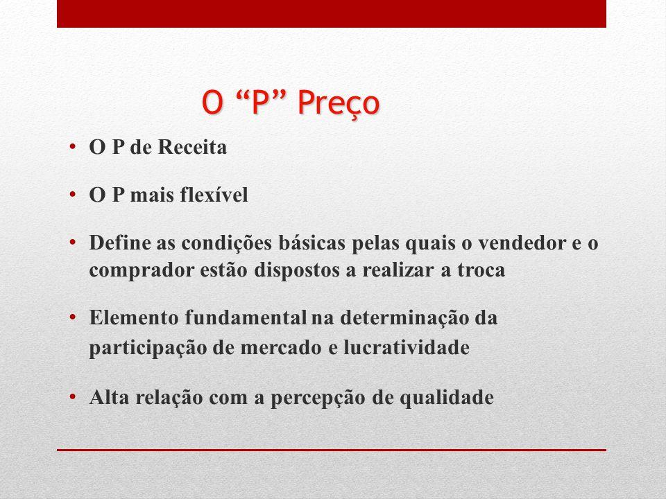 O P de Receita O P mais flexível Define as condições básicas pelas quais o vendedor e o comprador estão dispostos a realizar a troca Elemento fundamen