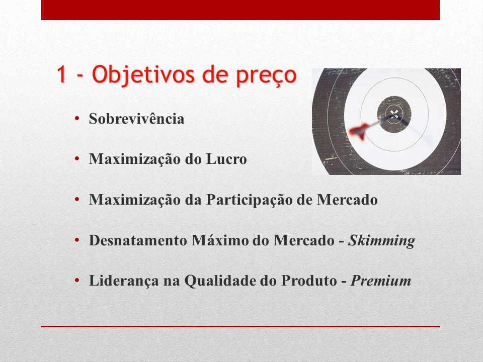 Sobrevivência Maximização do Lucro Maximização da Participação de Mercado Desnatamento Máximo do Mercado - Skimming Liderança na Qualidade do Produto