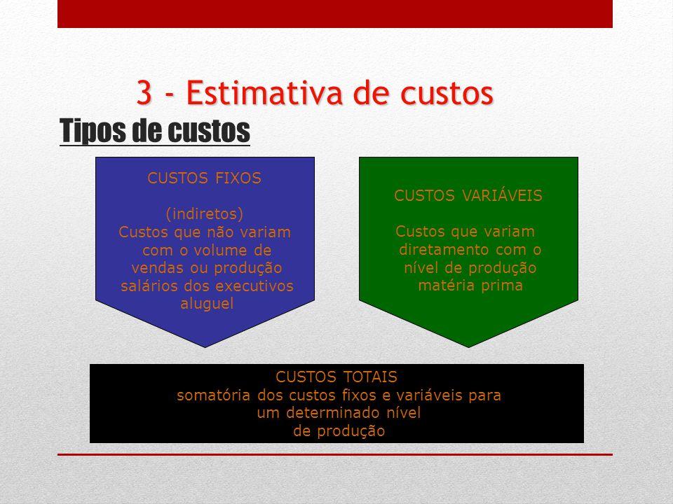 Tipos de custos CUSTOS FIXOS (indiretos) Custos que não variam com o volume de vendas ou produção salários dos executivos aluguel CUSTOS VARIÁVEIS Cus