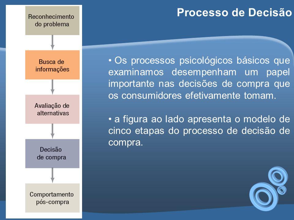 Carlos Freire 2014 Marketing Processo de Decisão Os processos psicológicos básicos que examinamos desempenham um papel importante nas decisões de comp