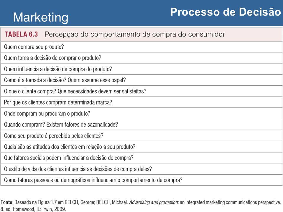 Carlos Freire 2014 Marketing Processo de Decisão