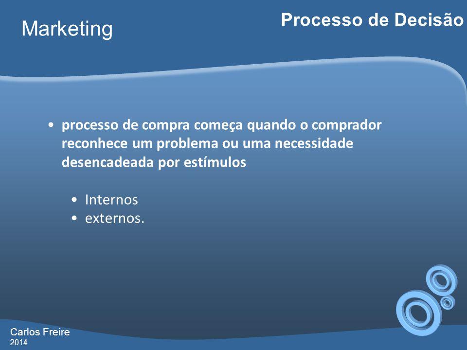 Carlos Freire 2014 Marketing Processo de Decisão processo de compra começa quando o comprador reconhece um problema ou uma necessidade desencadeada po