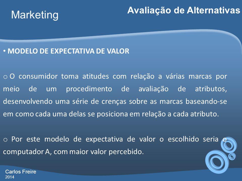 Carlos Freire 2014 Marketing Avaliação de Alternativas MODELO DE EXPECTATIVA DE VALOR o O consumidor toma atitudes com relação a várias marcas por mei