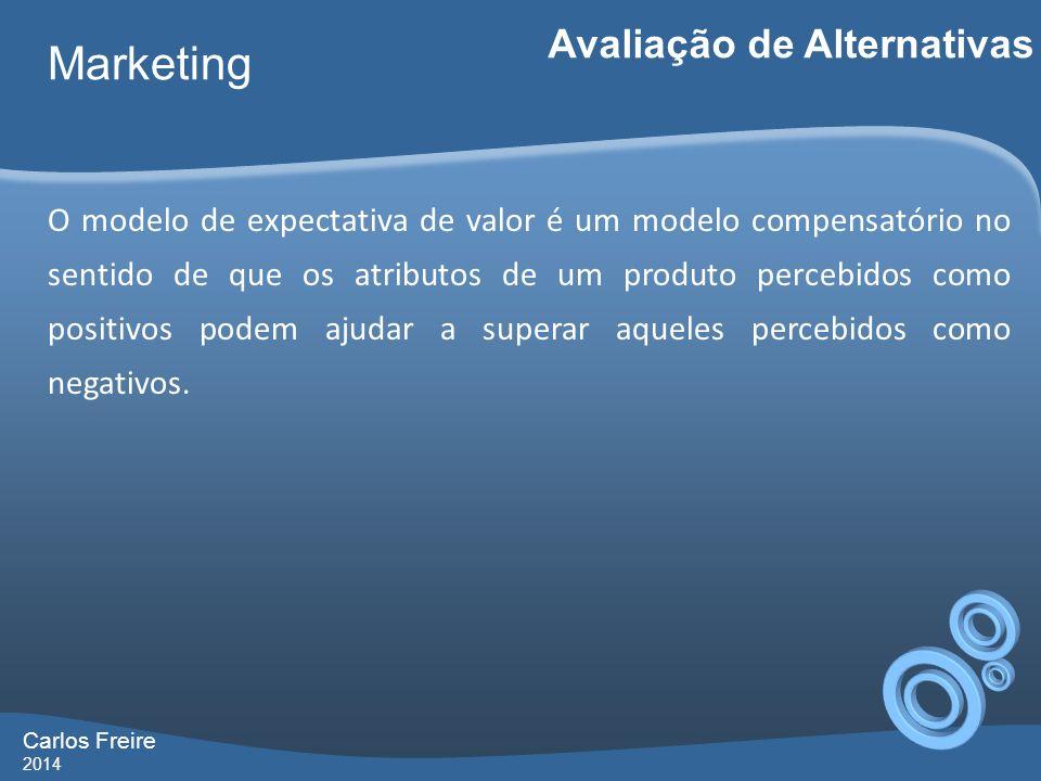 Carlos Freire 2014 Marketing Avaliação de Alternativas O modelo de expectativa de valor é um modelo compensatório no sentido de que os atributos de um