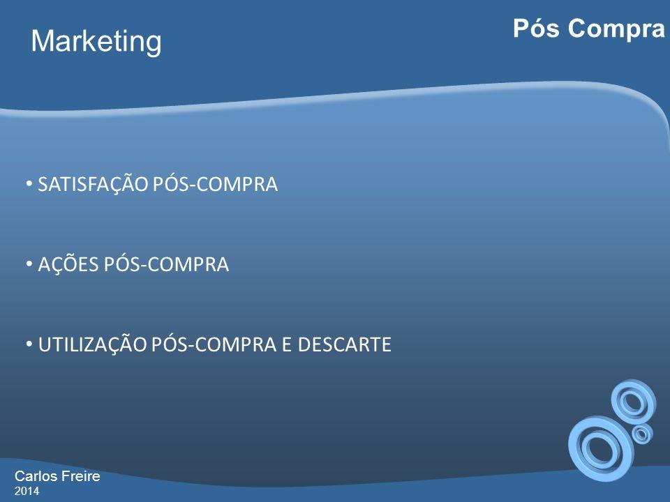 Carlos Freire 2014 Marketing Pós Compra SATISFAÇÃO PÓS-COMPRA AÇÕES PÓS-COMPRA UTILIZAÇÃO PÓS-COMPRA E DESCARTE
