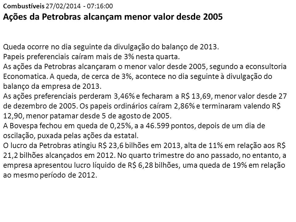 Combustíveis 27/02/2014 - 07:16:00 Ações da Petrobras alcançam menor valor desde 2005 Queda ocorre no dia seguinte da divulgação do balanço de 2013.