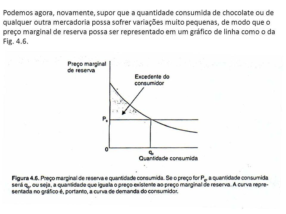 Podemos agora, novamente, supor que a quantidade consumida de chocolate ou de qualquer outra mercadoria possa sofrer variações muito pequenas, de modo