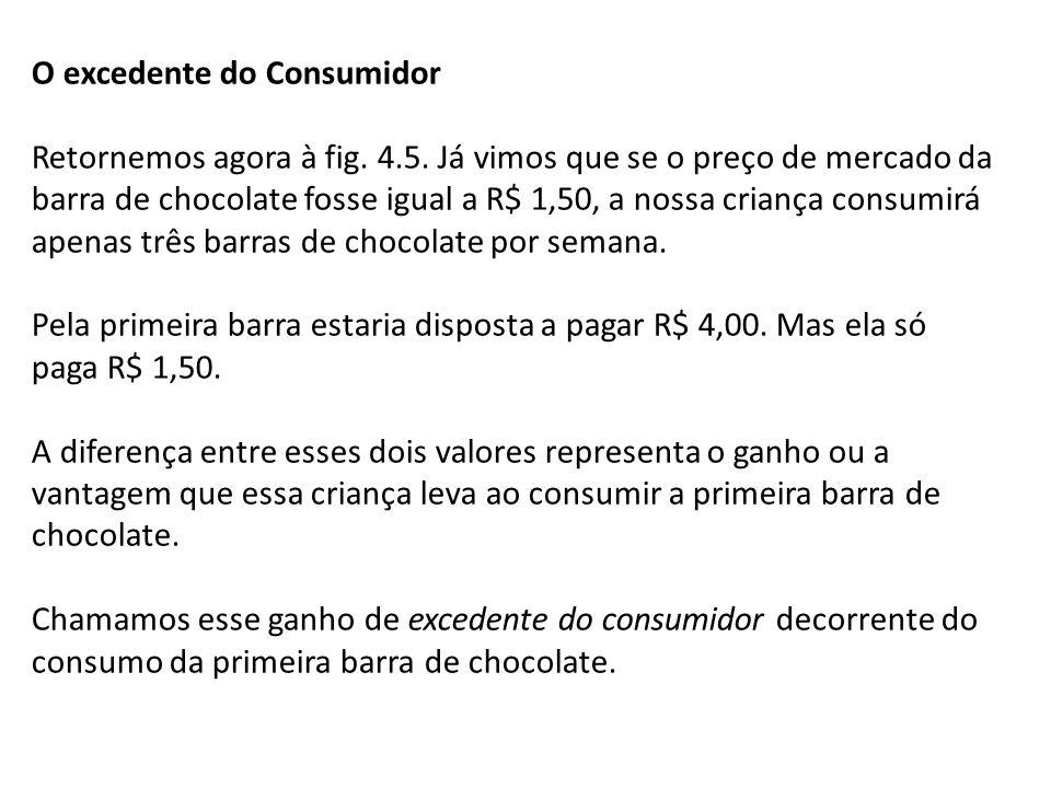 O excedente do Consumidor Retornemos agora à fig. 4.5. Já vimos que se o preço de mercado da barra de chocolate fosse igual a R$ 1,50, a nossa criança