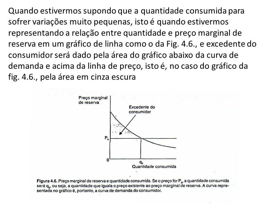 Quando estivermos supondo que a quantidade consumida para sofrer variações muito pequenas, isto é quando estivermos representando a relação entre quantidade e preço marginal de reserva em um gráfico de linha como o da Fig.