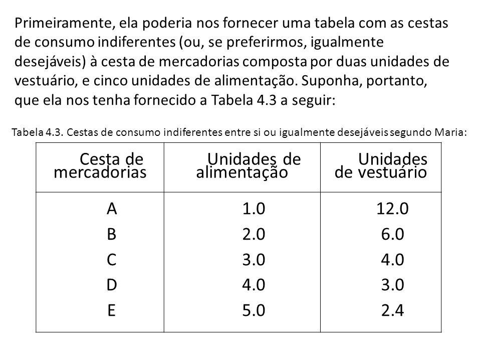 Primeiramente, ela poderia nos fornecer uma tabela com as cestas de consumo indiferentes (ou, se preferirmos, igualmente desejáveis) à cesta de mercad