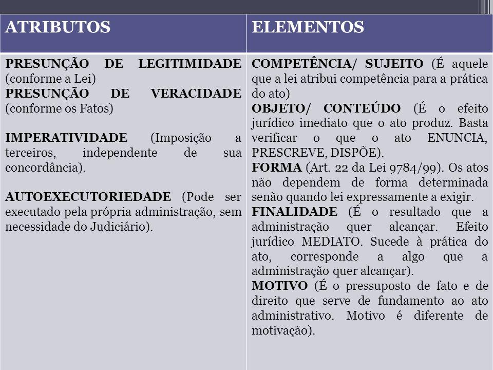 Direito Administrativo – Professora Amanda Almozara ATRIBUTOSELEMENTOS PRESUNÇÃO DE LEGITIMIDADE (conforme a Lei) PRESUNÇÃO DE VERACIDADE (conforme os