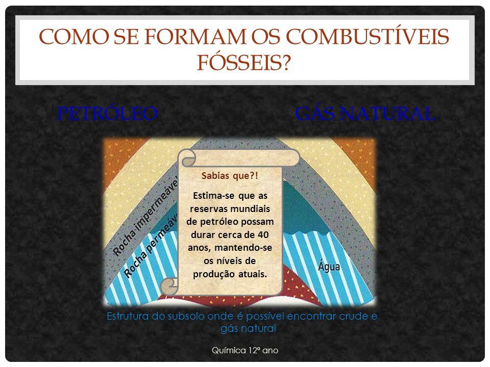 COMO SE FORMAM OS COMBUSTÍVEIS FÓSSEIS? Química 12º ano PETRÓLEOGÁS NATURAL Estrutura do subsolo onde é possível encontrar crude e gás natural Sabias