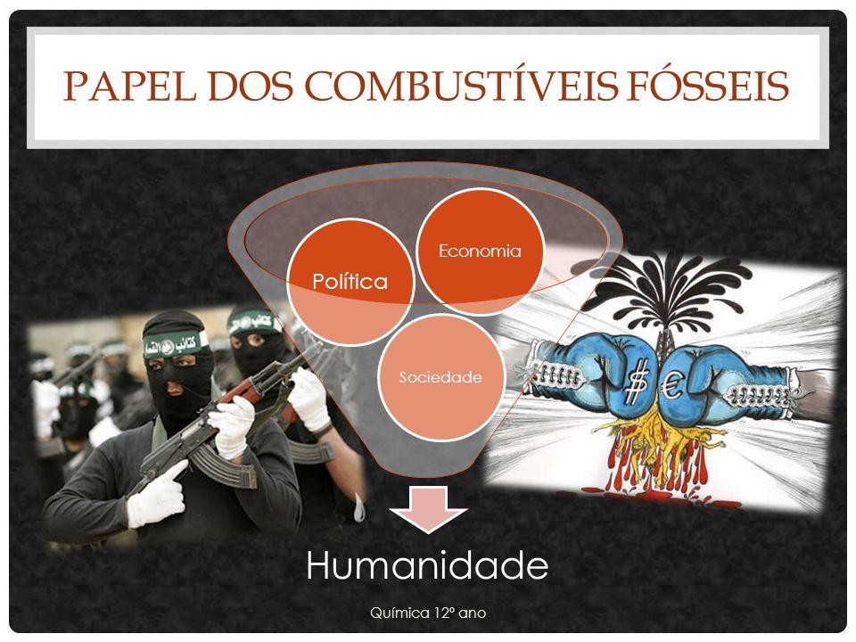 PAPEL DOS COMBUSTÍVEIS FÓSSEIS Humanidade Sociedade Política Economia Química 12º ano