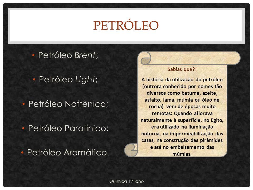 PETRÓLEO Petróleo Brent; Petróleo Light; Petróleo Naftênico; Petróleo Parafínico; Petróleo Aromático. Química 12º ano Sabias que?! A história da utili
