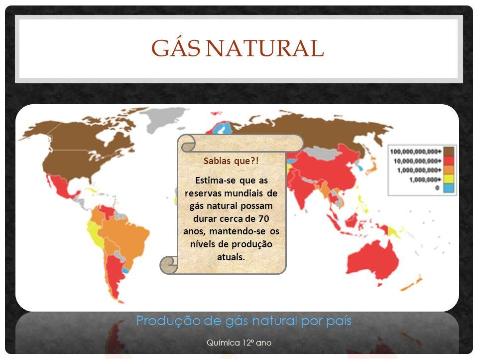 GÁS NATURAL Produção de gás natural por país Química 12º ano Sabias que?! Estima-se que as reservas mundiais de gás natural possam durar cerca de 70 a