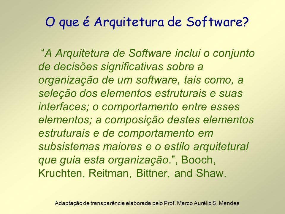 O que é Arquitetura de Software.