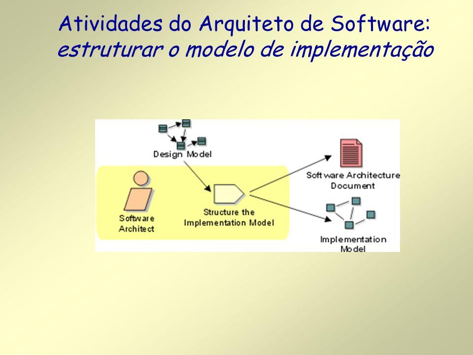 Atividades do Arquiteto de Software: estruturar o modelo de implementação