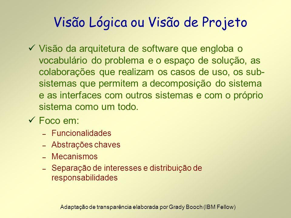 Visão Lógica ou Visão de Projeto Visão da arquitetura de software que engloba o vocabulário do problema e o espaço de solução, as colaborações que realizam os casos de uso, os sub- sistemas que permitem a decomposição do sistema e as interfaces com outros sistemas e com o próprio sistema como um todo.