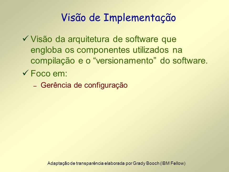 Visão de Implementação Visão da arquitetura de software que engloba os componentes utilizados na compilação e o versionamento do software.